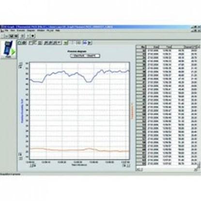 Slika za windows-software smartgraph