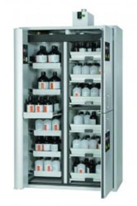 Slika za combined saftey cabinet type 90
